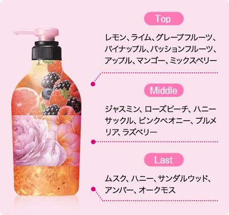 Sữa tắm Shiseido Ma Cherie Fragrance với 3 cảm nhận mùi hương khác nhau