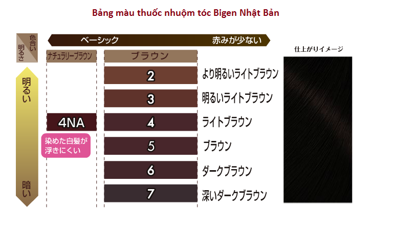 http://getzone.net/wp-content/uploads/2014/11/thuoc-nhuom-bigen-bang-mau.png