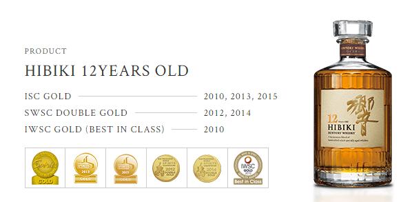 Những giải thưởng mà rượu Hibiki 12 đã đạt được trên đấu trường quốc tế