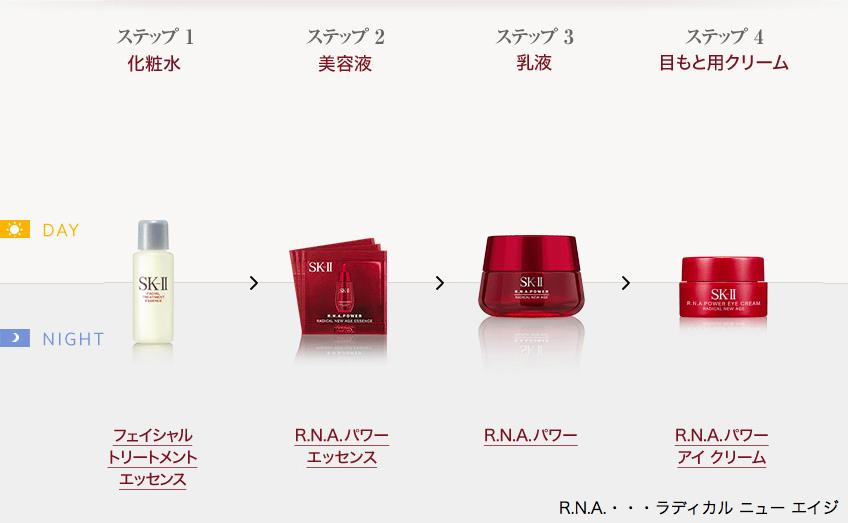 SK-II RNA Power Set Radical New Age xách tay Nhật HCM