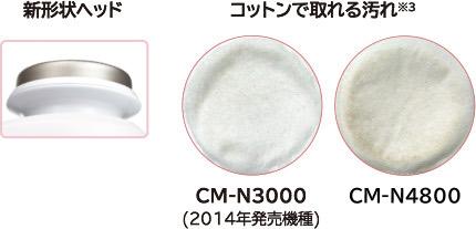 khả năng làm sạch của Hitachi N4800 hiệu quả hơn rất nhiều so với N3000